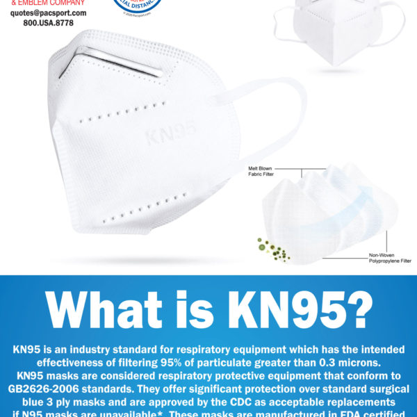What is KN95